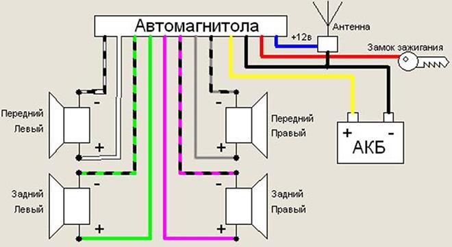 Распиновка магнитолы пионер 2 дин